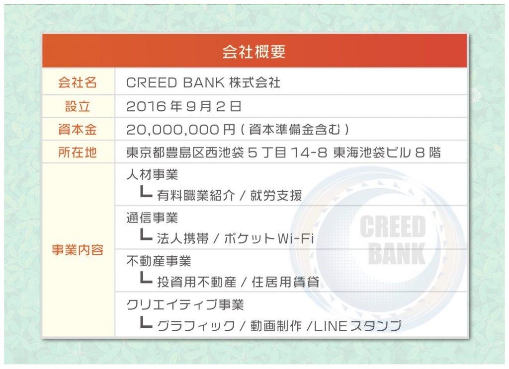 CREED BANK株式会社・会社概要
